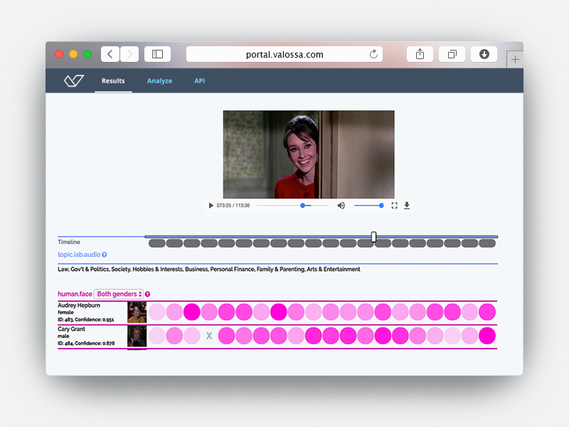 Content Heatmap Tool is an easy way to validate your video analysis results